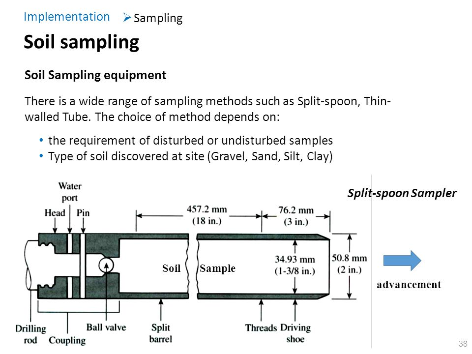 Soil sampling Soil Sampling equipment Implementation Sampling