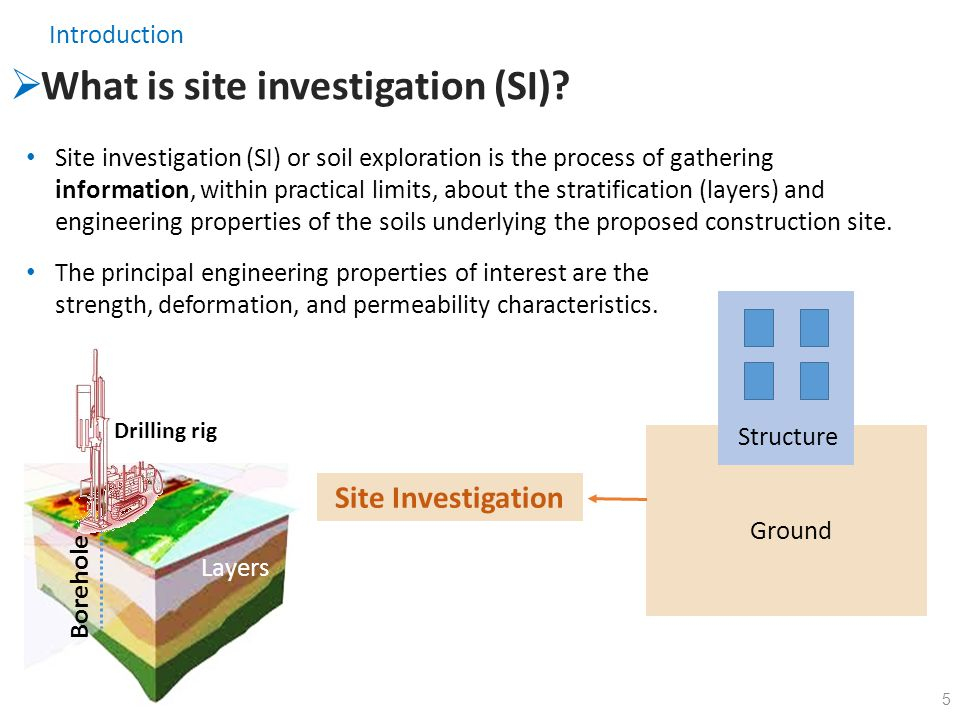What is site investigation (SI)
