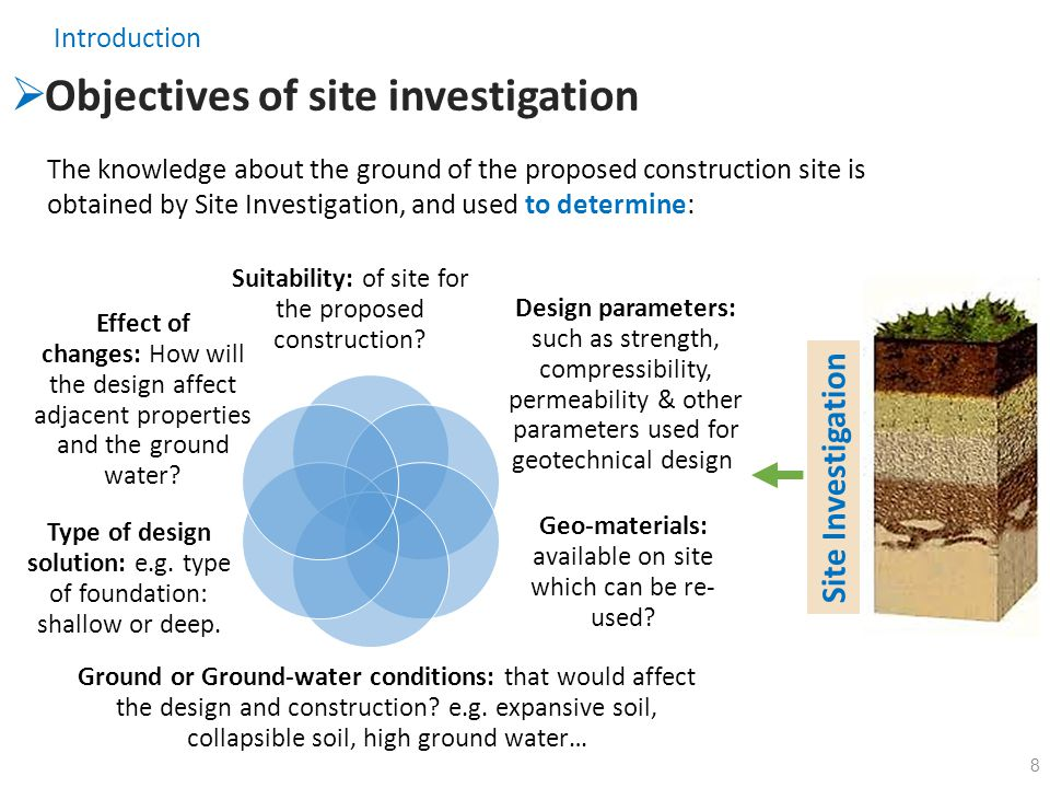 Objectives of site investigation