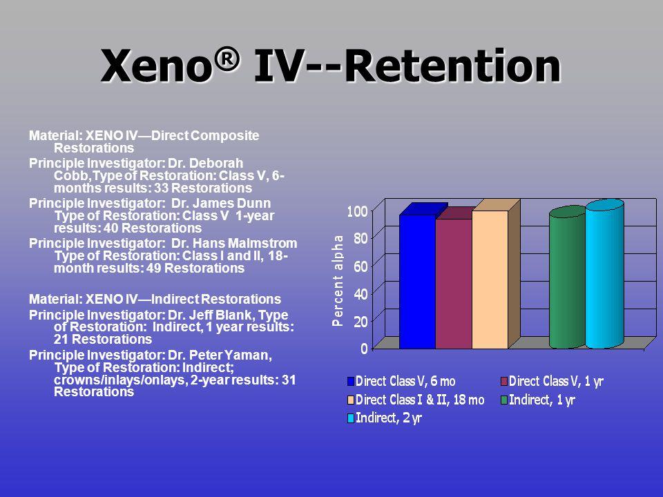 Xeno® IV--Retention Material: XENO IV—Direct Composite Restorations