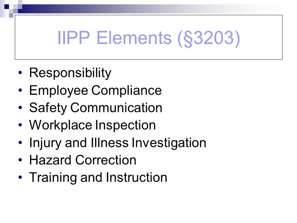 IIPP Elements (§3203) Responsibility Employee Compliance