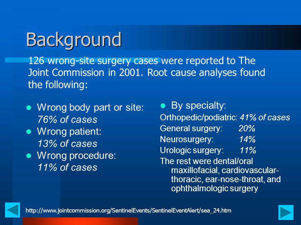 Background 126 wrong-site surgery cases were reported to The Joint Commission in 2001. Root cause analyses found the following: