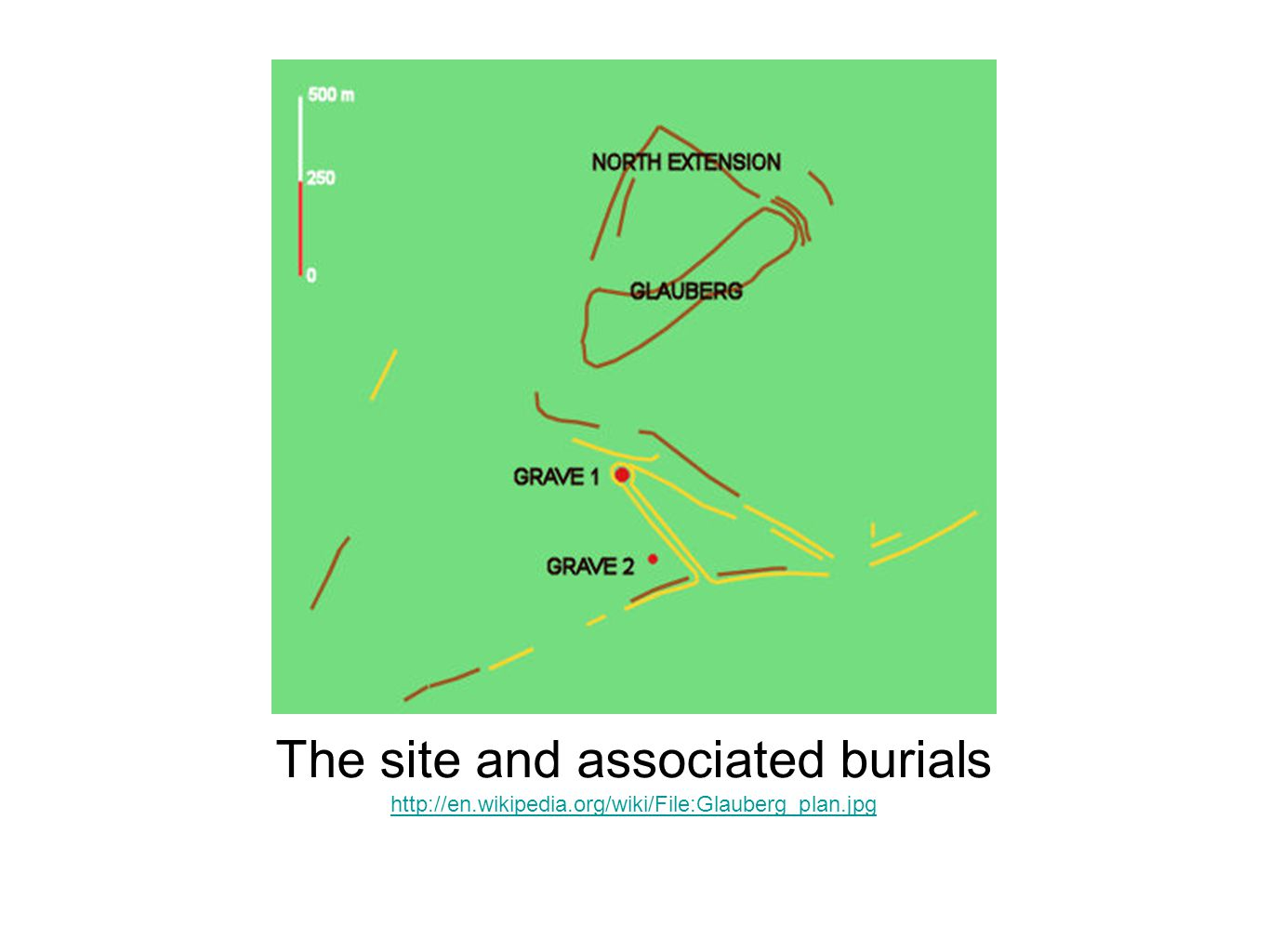 The site and associated burials