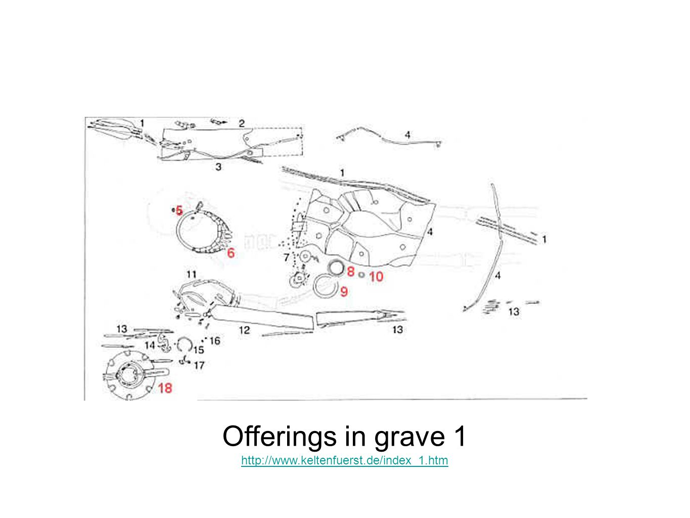 the offerings in inhumation grave 1 in this drawing,