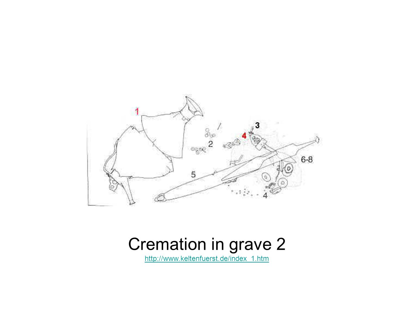 Cremation in grave 2 and those in the cremation burial in grave 2.