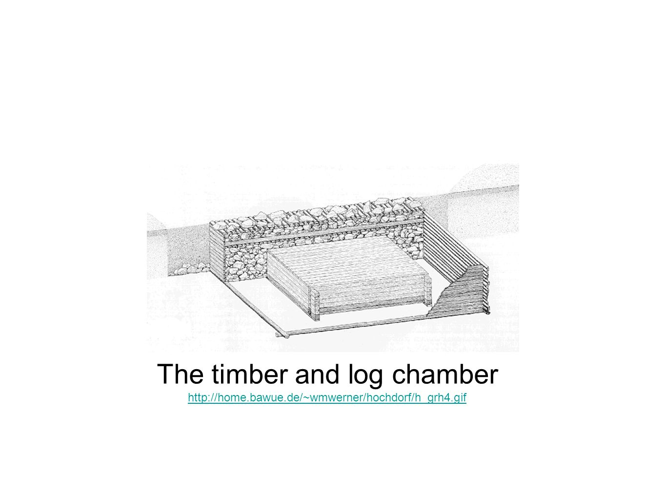The timber and log chamber