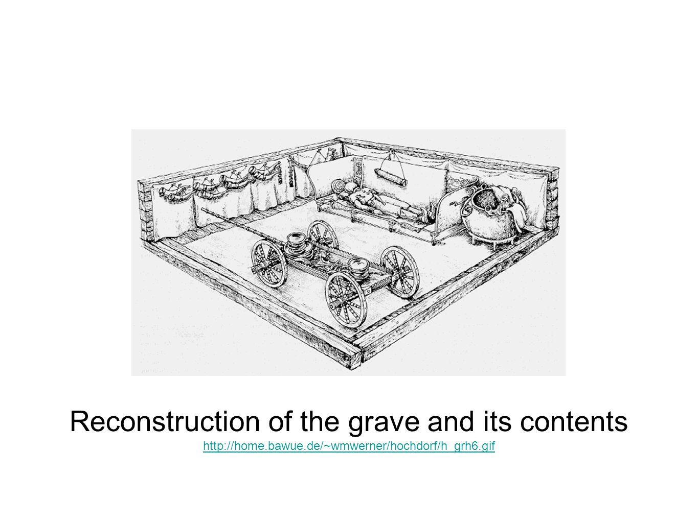 Reconstruction of the grave and its contents