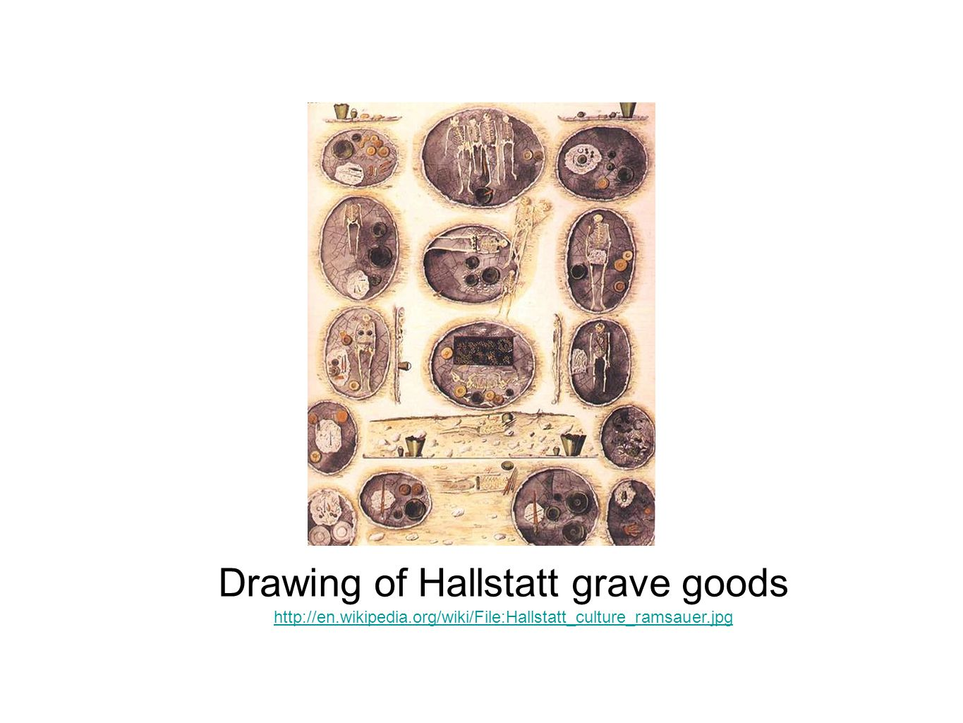 Drawing of Hallstatt grave goods