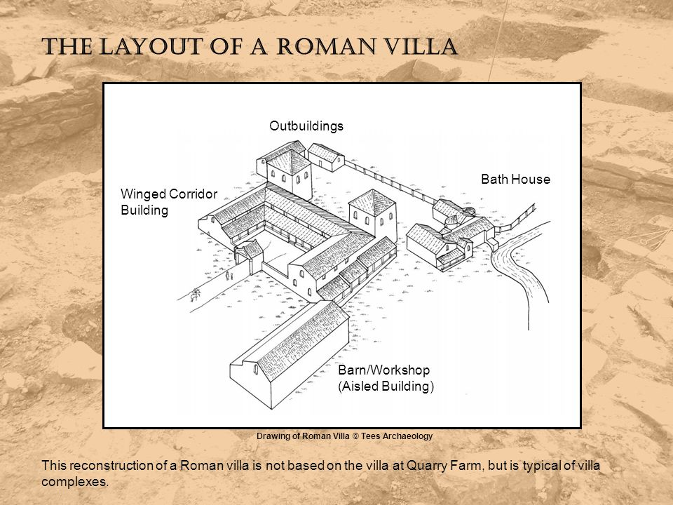 Drawing of Roman Villa © Tees Archaeology