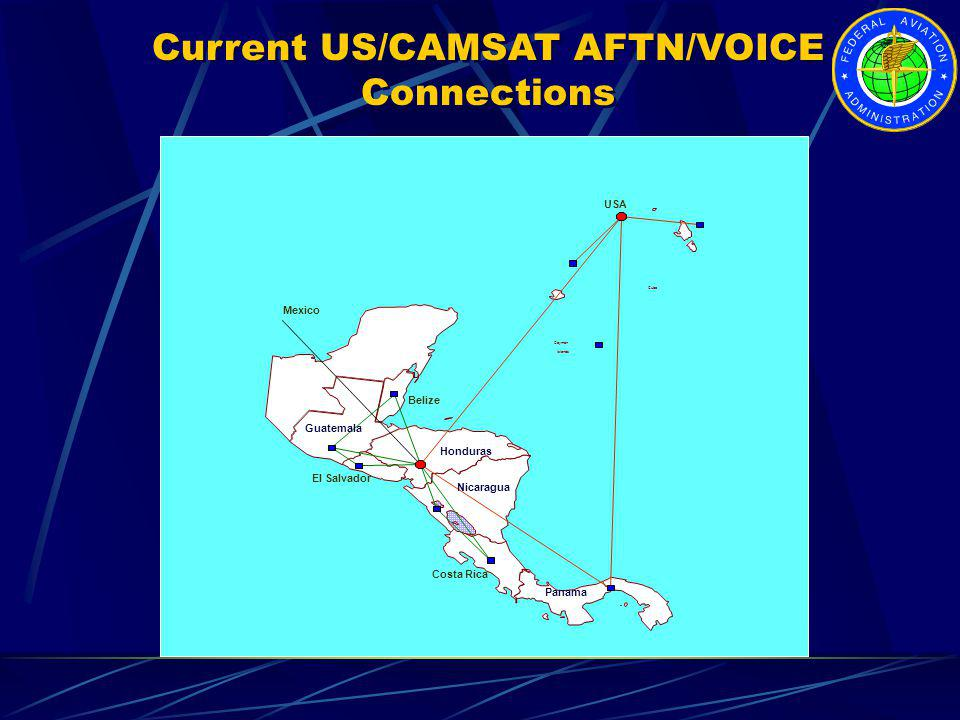 Current US/CAMSAT AFTN/VOICE Connections