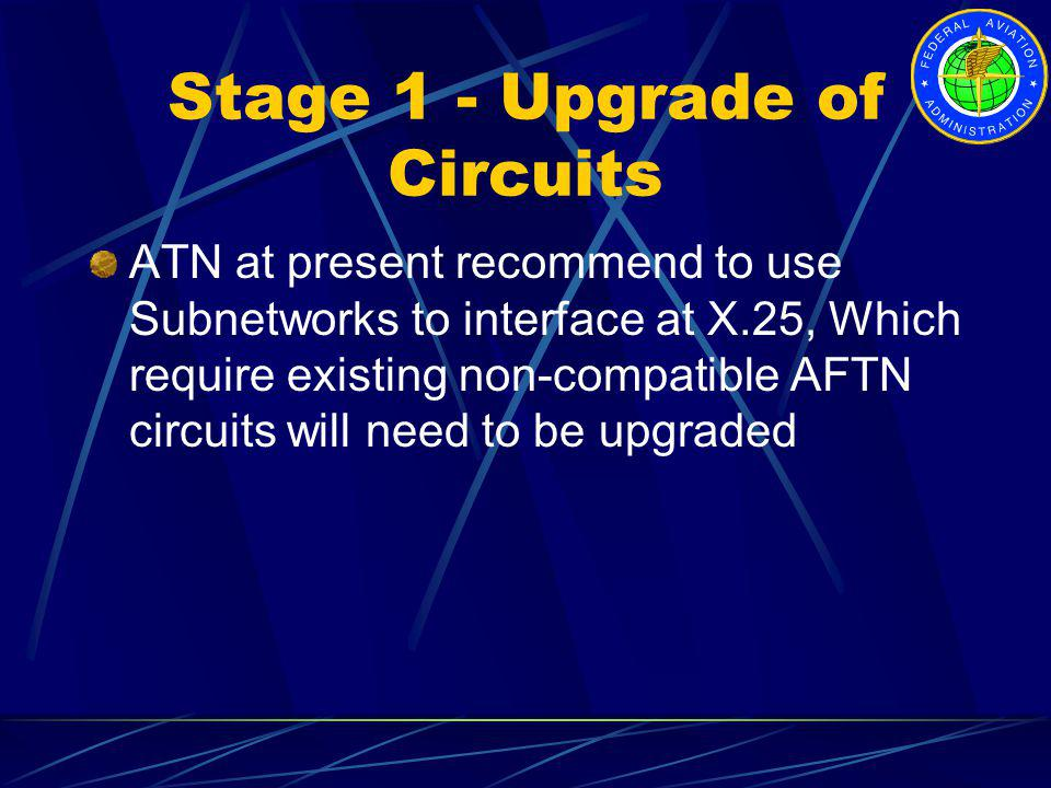 Stage 1 - Upgrade of Circuits