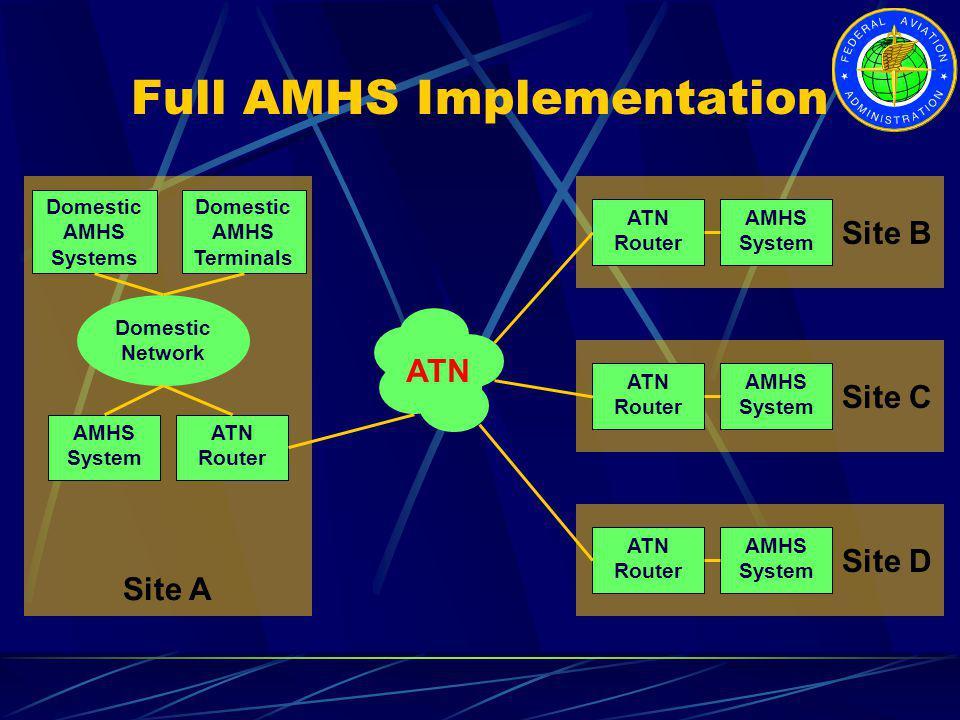 Full AMHS Implementation