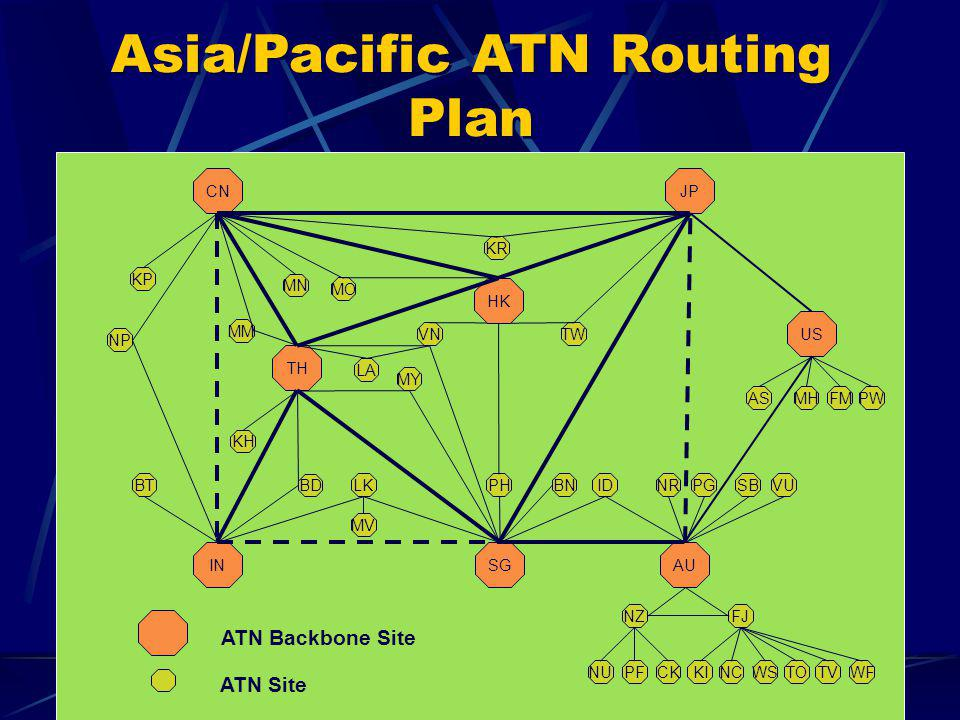 Asia/Pacific ATN Routing Plan