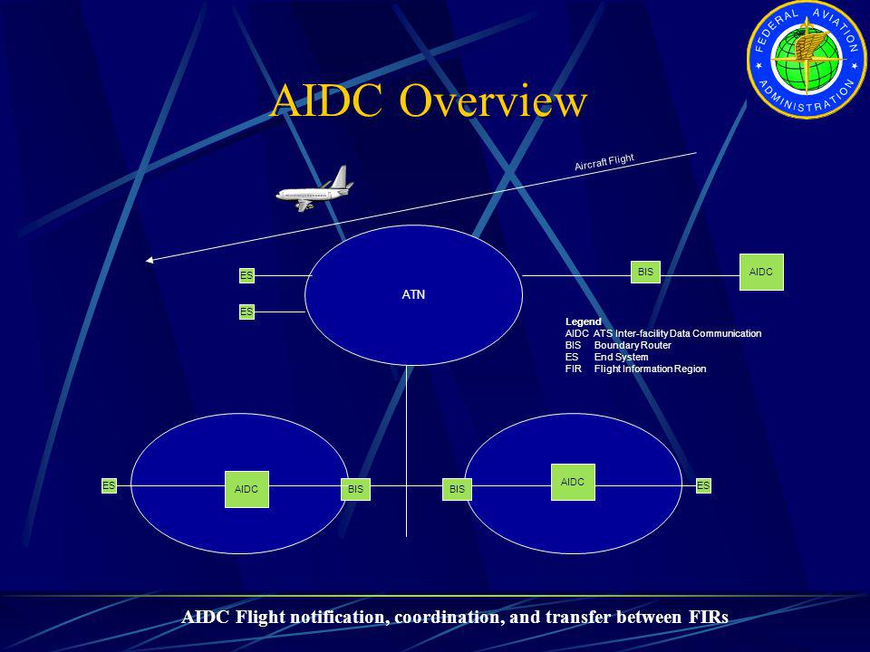 AIDC Overview Aircraft Flight. ATN. AIDC. BIS. ES. ES. Legend. AIDC ATS Inter-facility Data Communication.