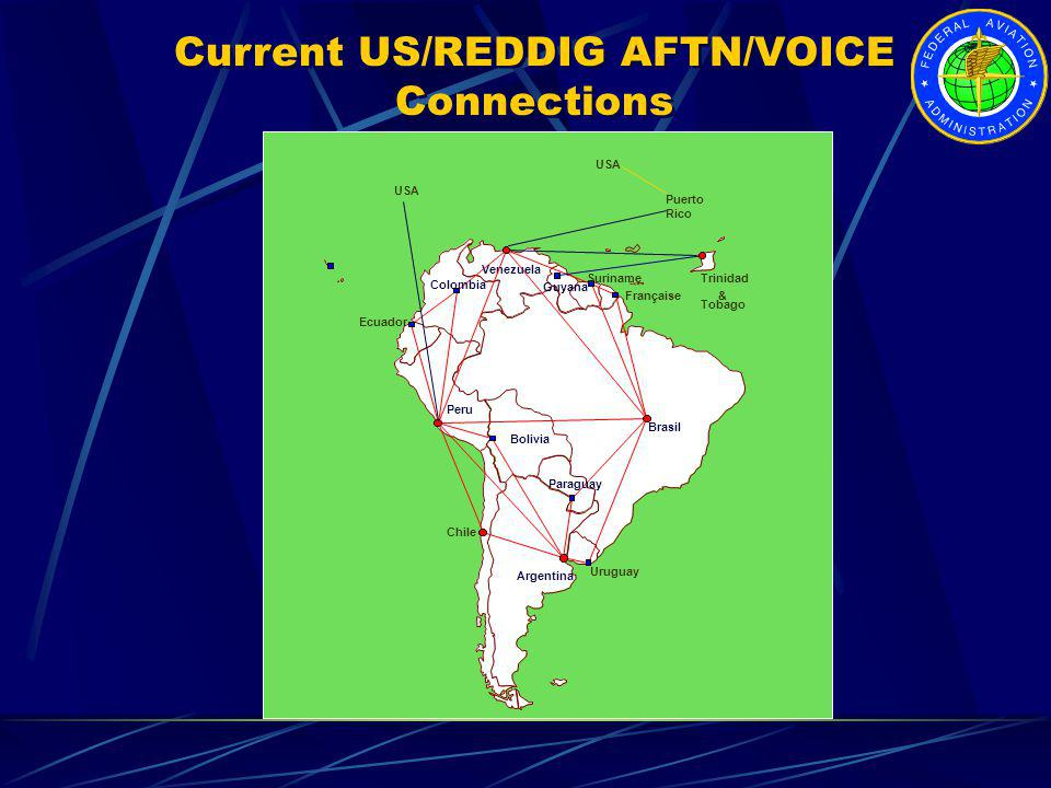 Current US/REDDIG AFTN/VOICE Connections