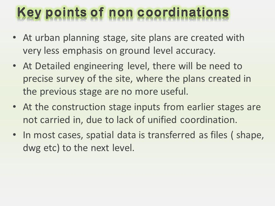 Key points of non coordinations