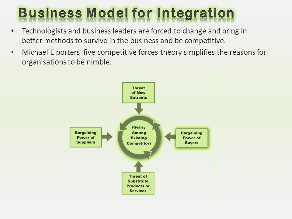 Business Model for Integration