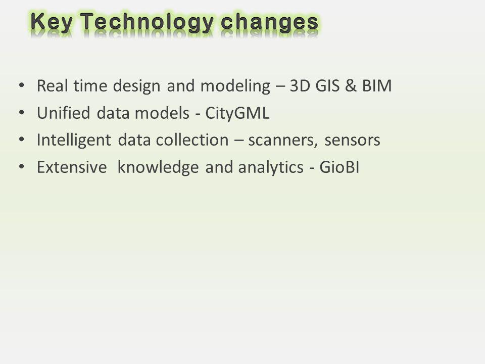 Key Technology changes