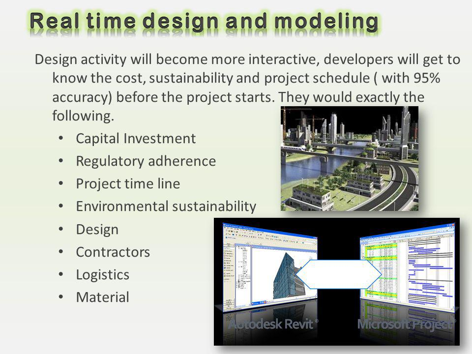 Real time design and modeling
