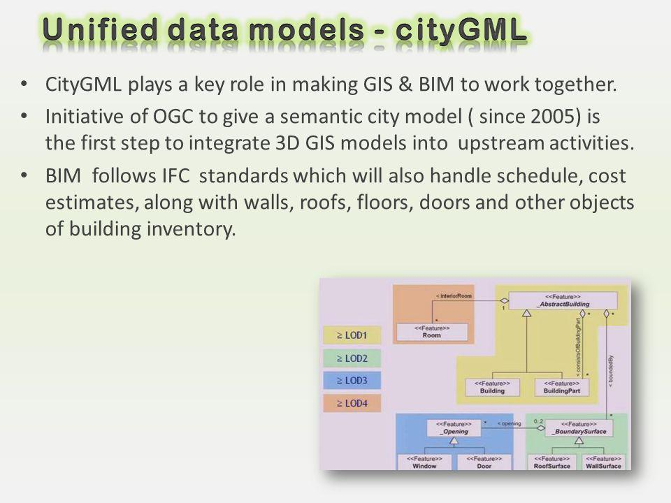 Unified data models - cityGML