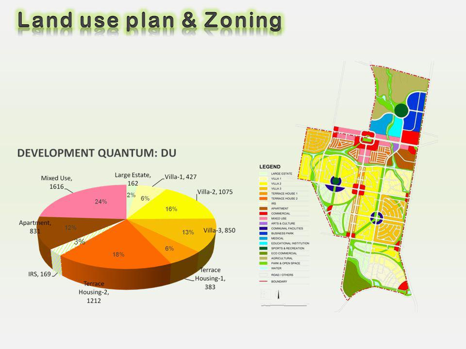 Land use plan & Zoning