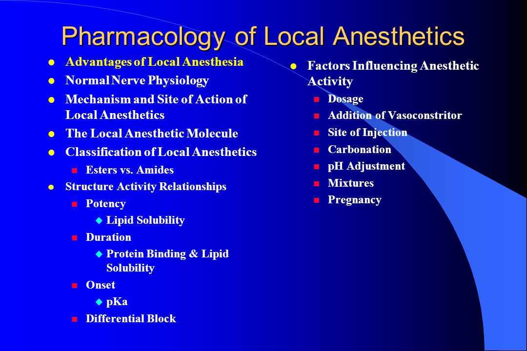 Pharmacology of Local Anesthetics