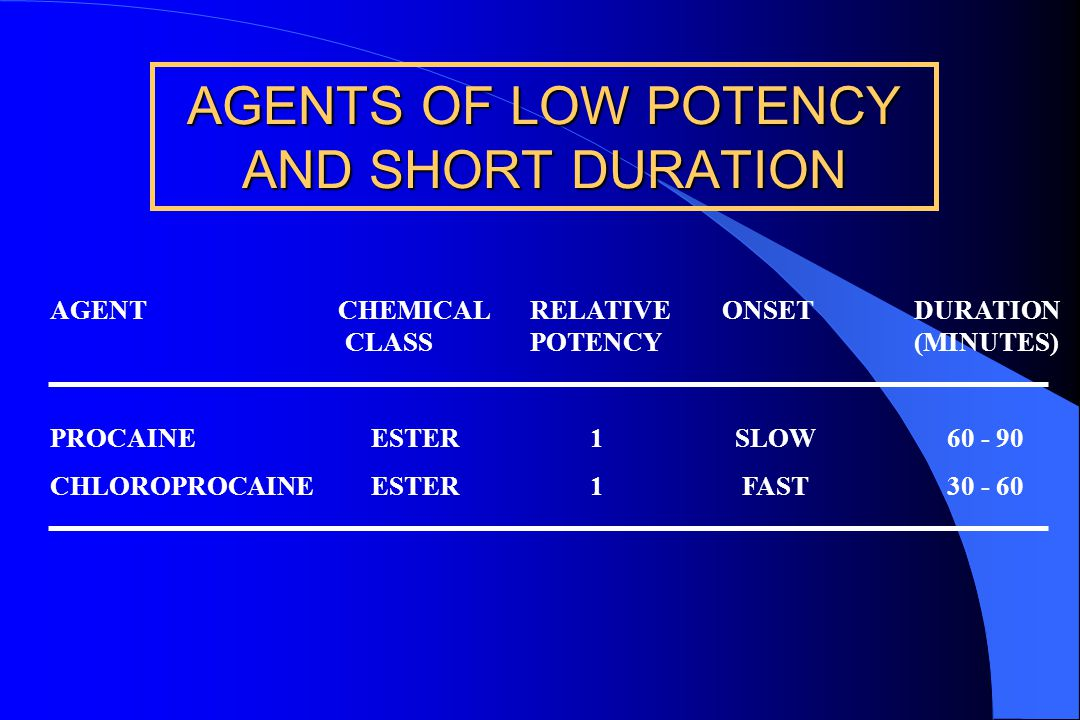 AGENTS OF LOW POTENCY AND SHORT DURATION