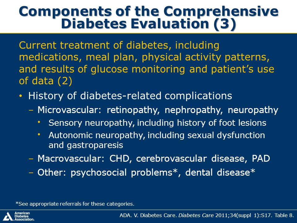 Components of the Comprehensive Diabetes Evaluation (3)