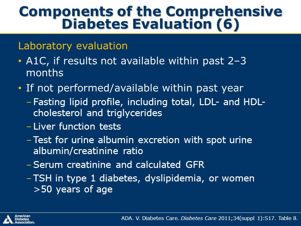 Components of the Comprehensive Diabetes Evaluation (6)