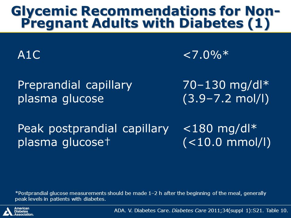 Glycemic Recommendations for Non-Pregnant Adults with Diabetes (1)