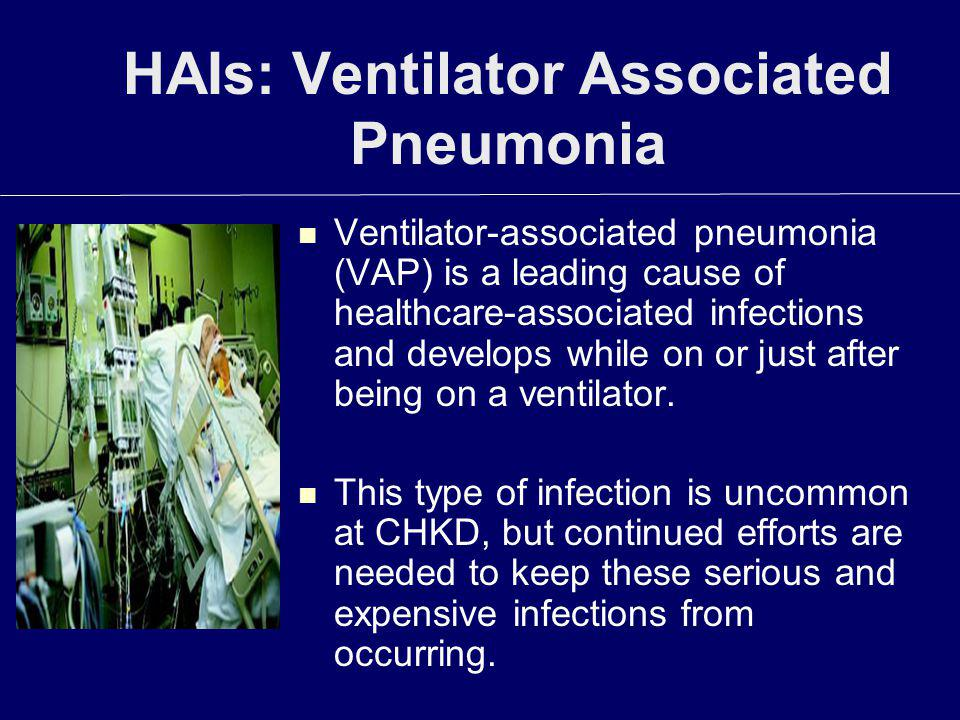 HAIs: Ventilator Associated Pneumonia