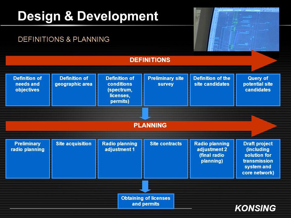 Design & Development DEFINITIONS & PLANNING DEFINITIONS PLANNING