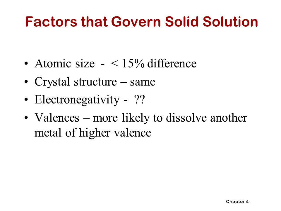 Factors that Govern Solid Solution