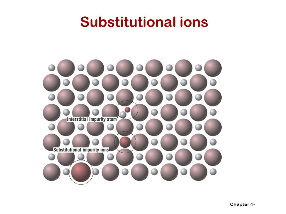 Substitutional ions