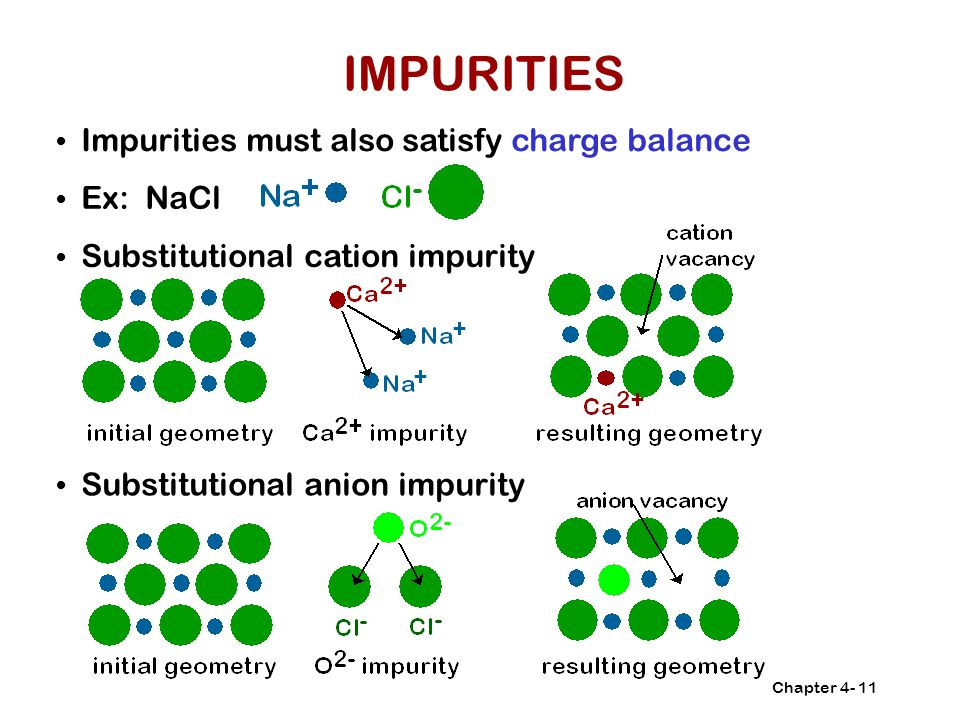 IMPURITIES • Impurities must also satisfy charge balance • Ex: NaCl