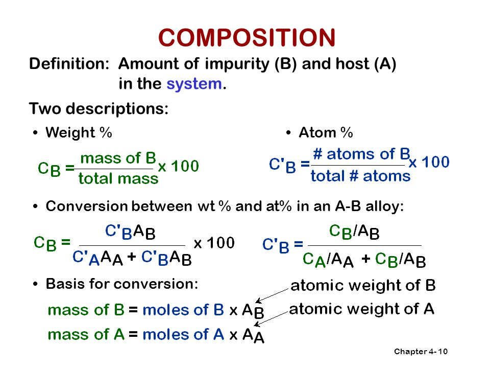 COMPOSITION Definition: Amount of impurity (B) and host (A)