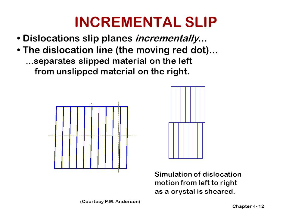 INCREMENTAL SLIP • Dislocations slip planes incrementally...