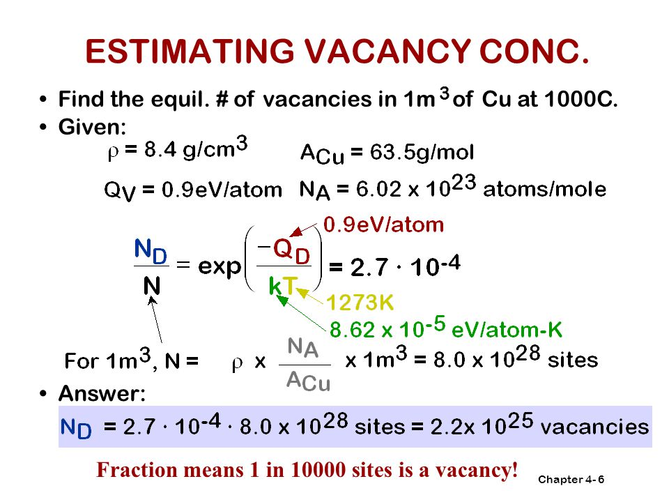 ESTIMATING VACANCY CONC.