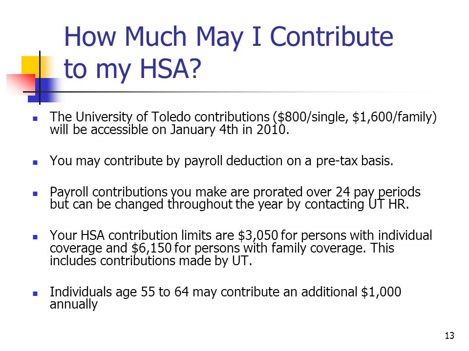 How Much May I Contribute to my HSA