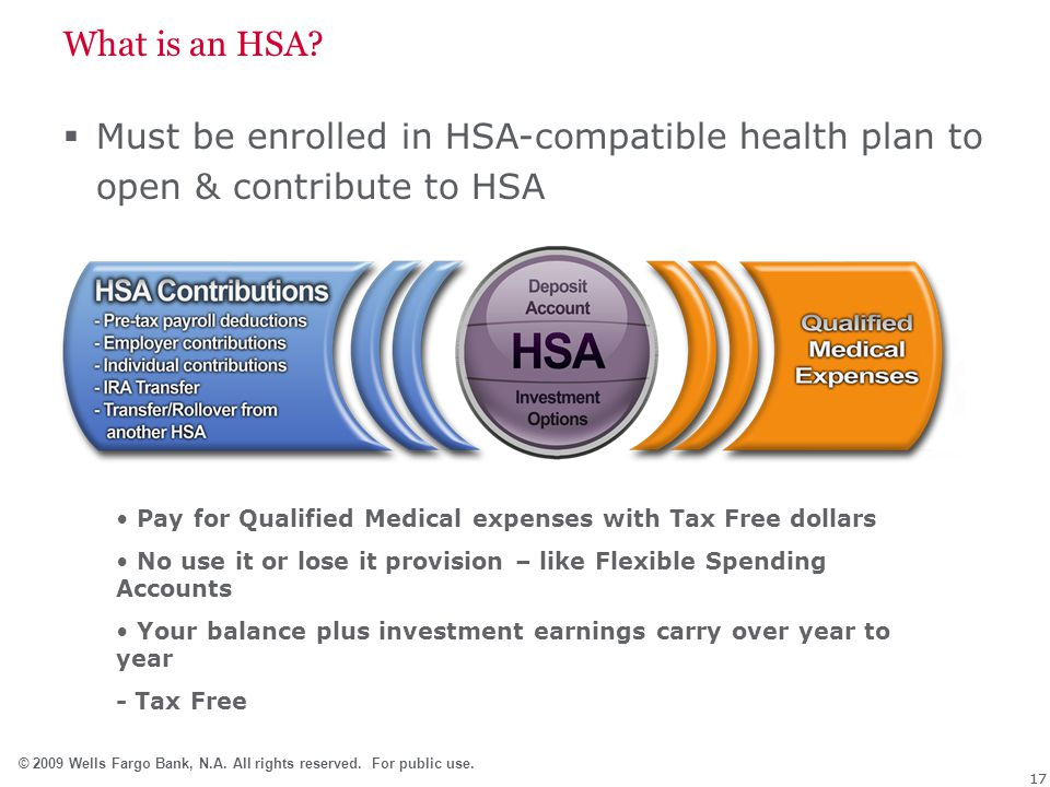 What is an HSA Must be enrolled in HSA-compatible health plan to open & contribute to HSA. Pay for Qualified Medical expenses with Tax Free dollars.