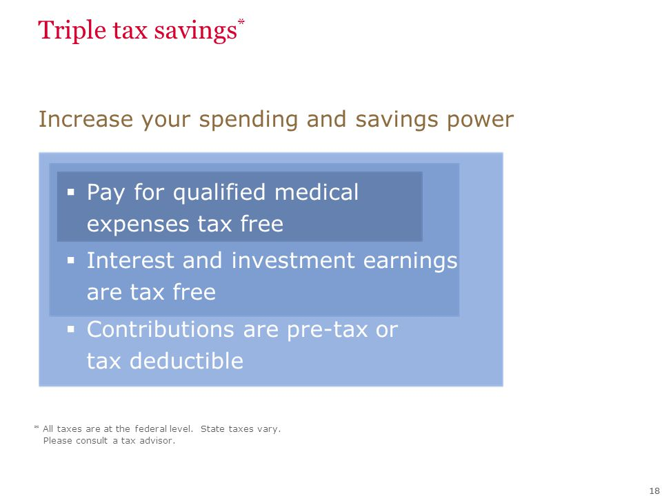 Triple tax savings* Increase your spending and savings power