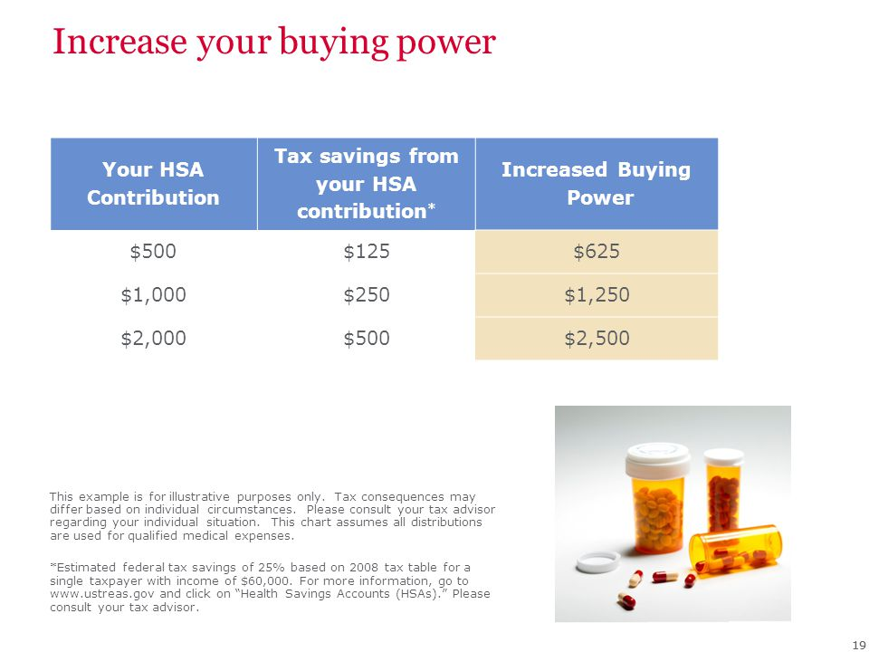Increase your buying power