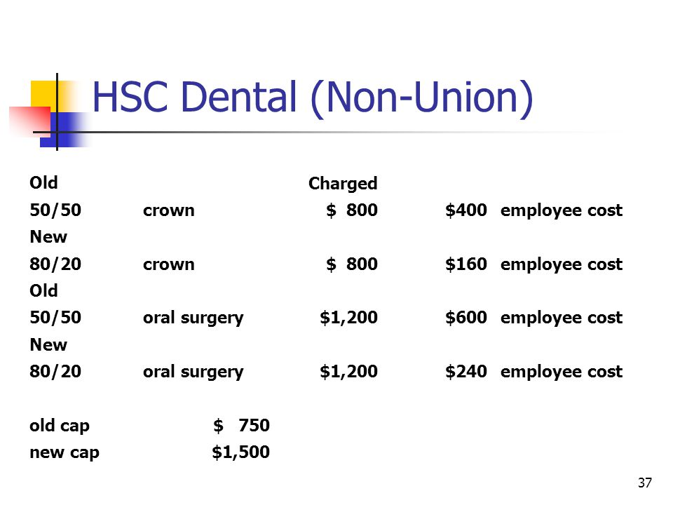 HSC Dental (Non-Union)