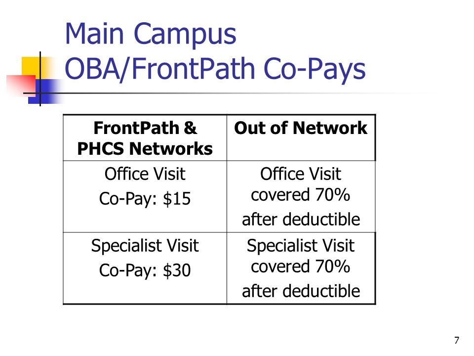 Main Campus OBA/FrontPath Co-Pays