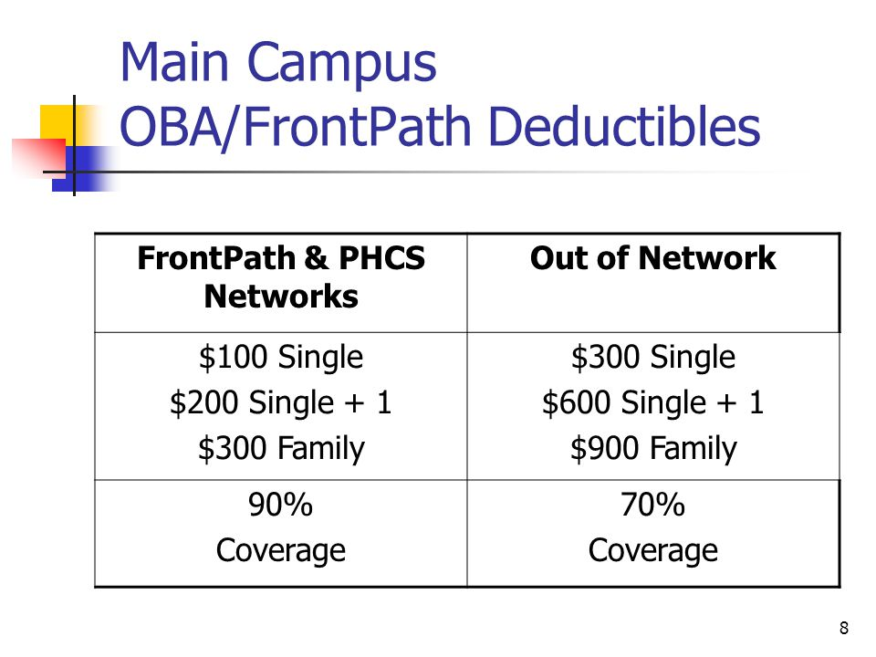 Main Campus OBA/FrontPath Deductibles