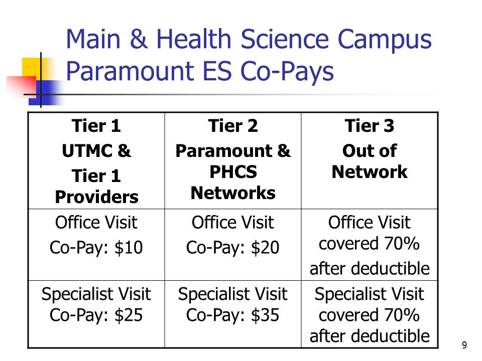 Main & Health Science Campus Paramount ES Co-Pays