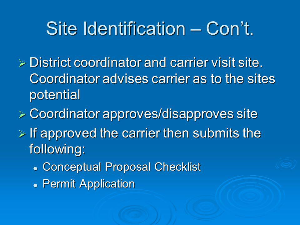 Site Identification – Con't.