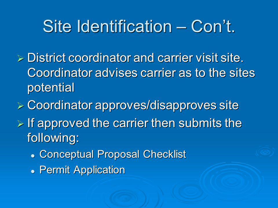 Site Identification – Con't.