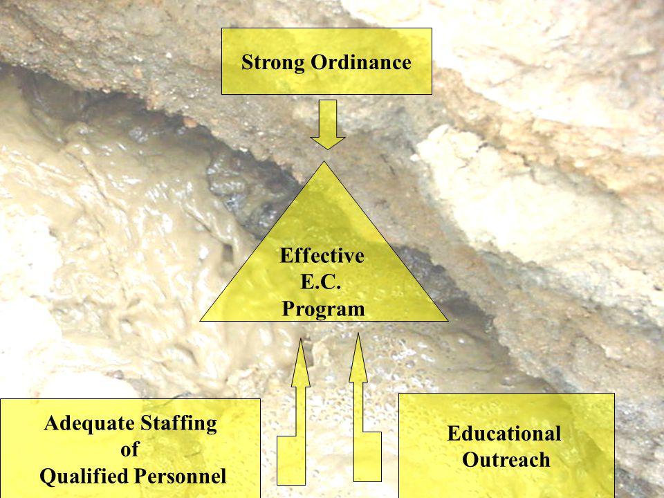 Strong Ordinance Effective. E.C. Program. Educational.