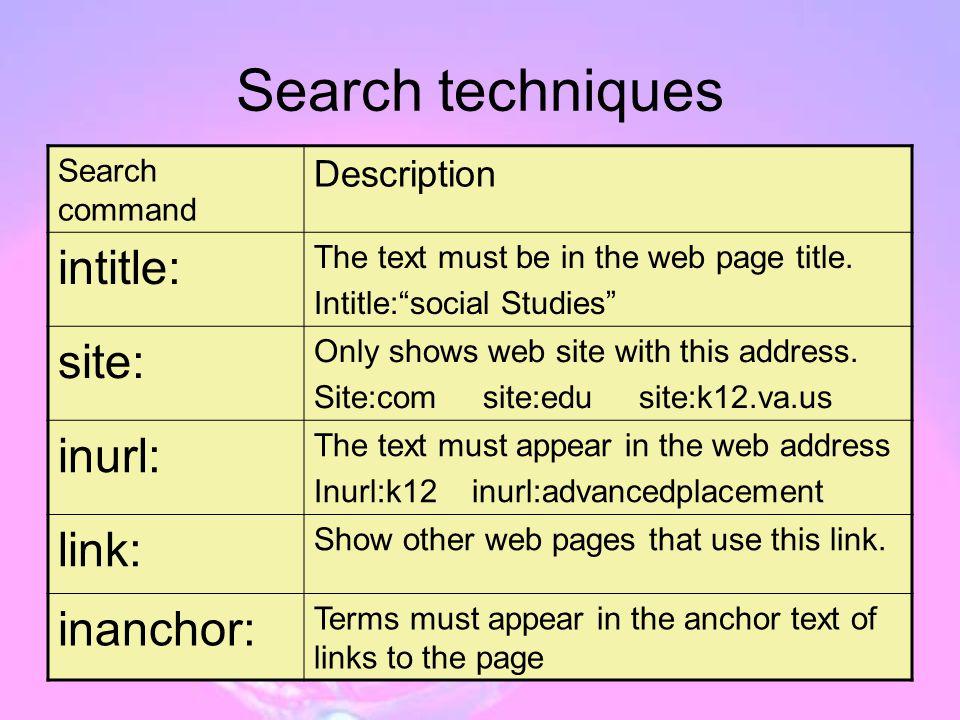 Search techniques intitle: site: inurl: link: inanchor: Description